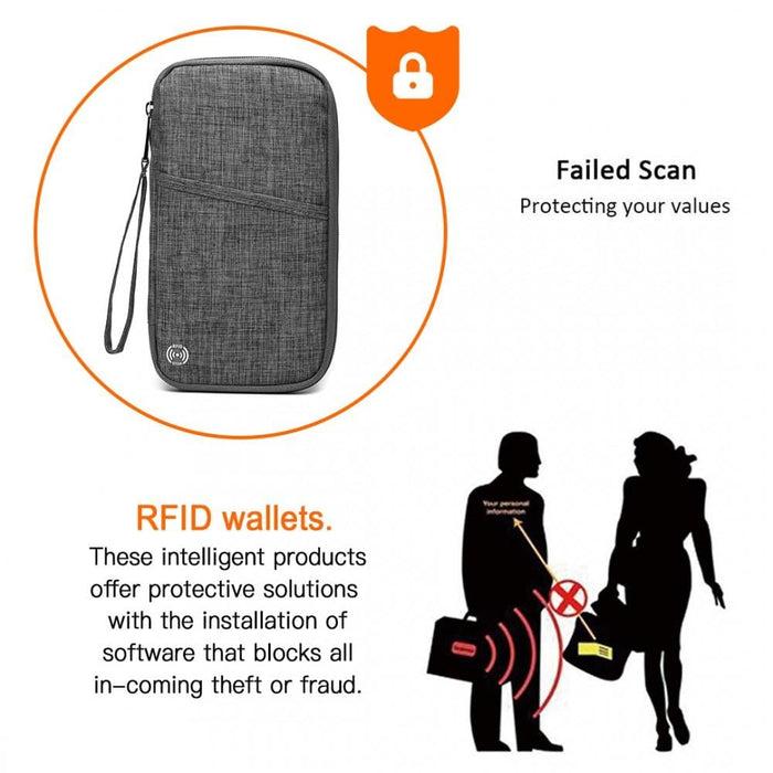 E1968 - Kono RFID-Blocking Travel Wallet - Grey