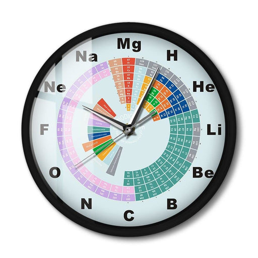 Periodic Table of Chemical Element Sound Activated Smart Wall Clock With LED Lighting Chemistry Art Decor Metal Frame Wall Watch