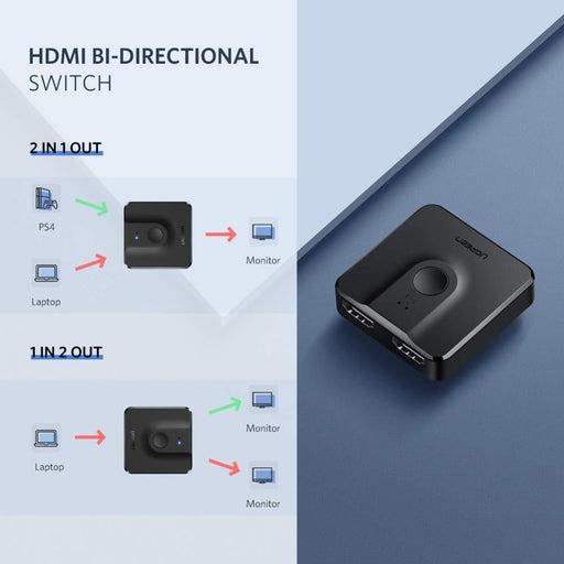 Ugreen 2-port 4k Hdmi Switch/splitter Black (50966) -