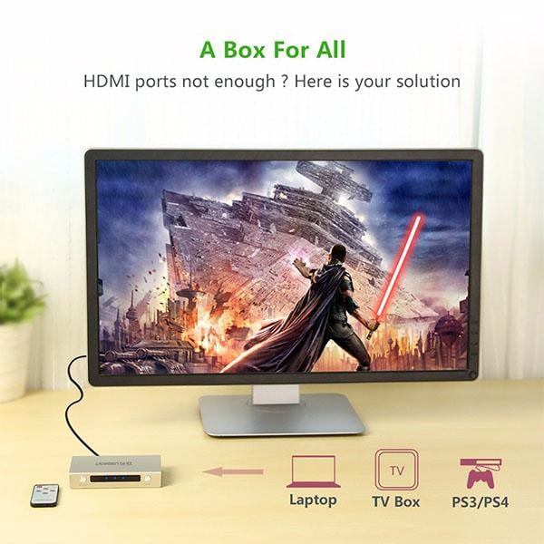 Ugreen Hdmi 3 X 1 Switch Zinc Alloy (40278) - Electronics >