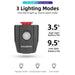 ROCKBROS 180°Floodlight Bike Light Led USB Rechargeable