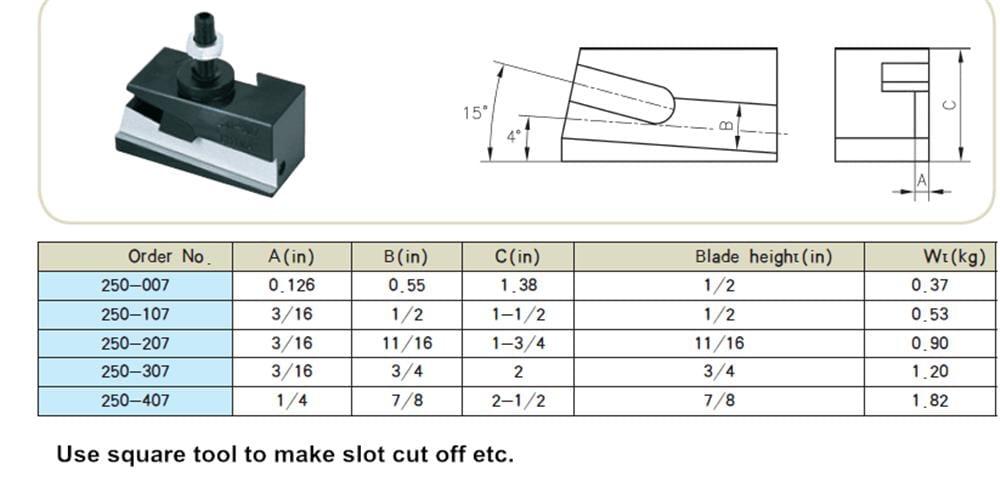 Machifit Cuniform Gib Type Quick Change Tools Kit - 7
