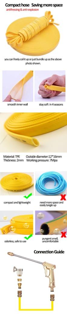Pressure Hose Water Gun Nozzle Connectors | 4 Options to