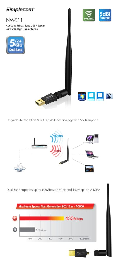 Simplecom Nw611 Ac600 Wifi Dual Band Usb Adapter with 5dbi